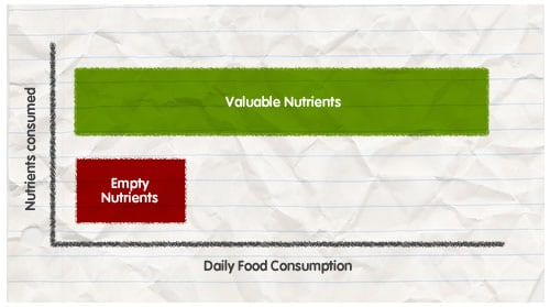 180 Nutrition Calorie Diagram 2