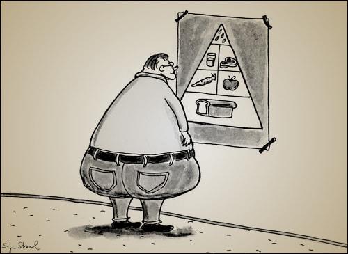180 Nutrition Food Pyramid
