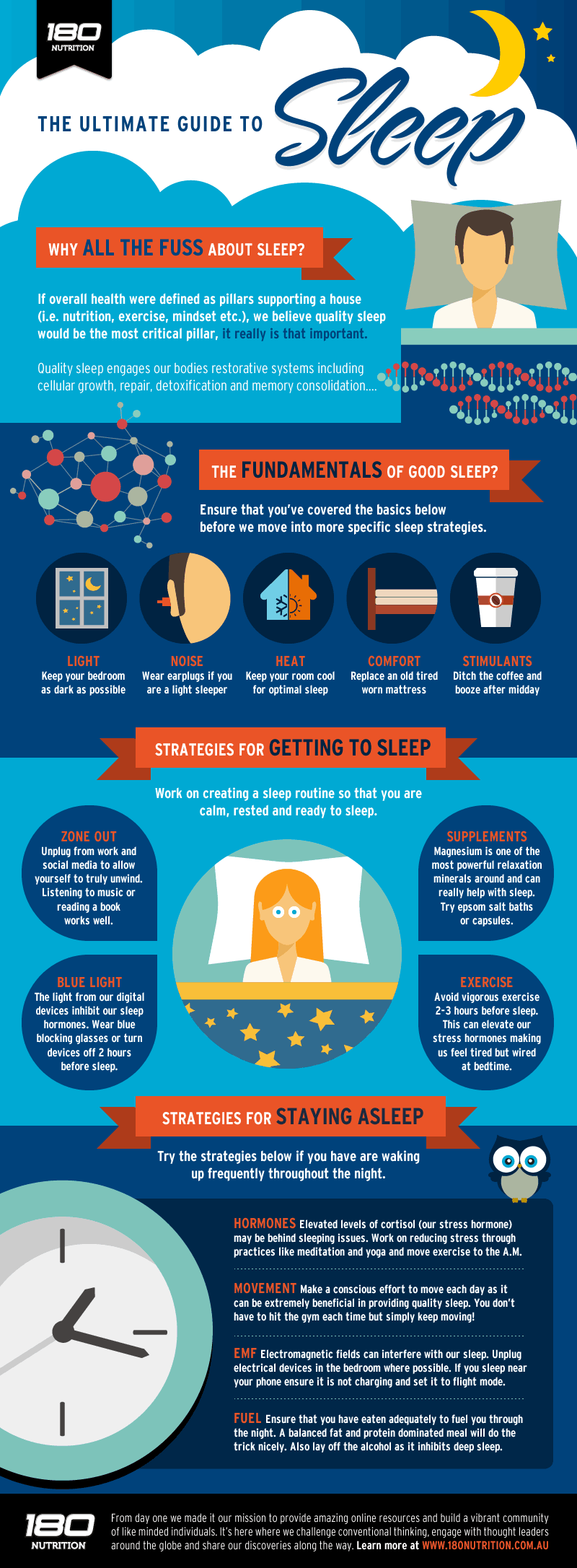 180_Nutrition_Sleep_Infographic
