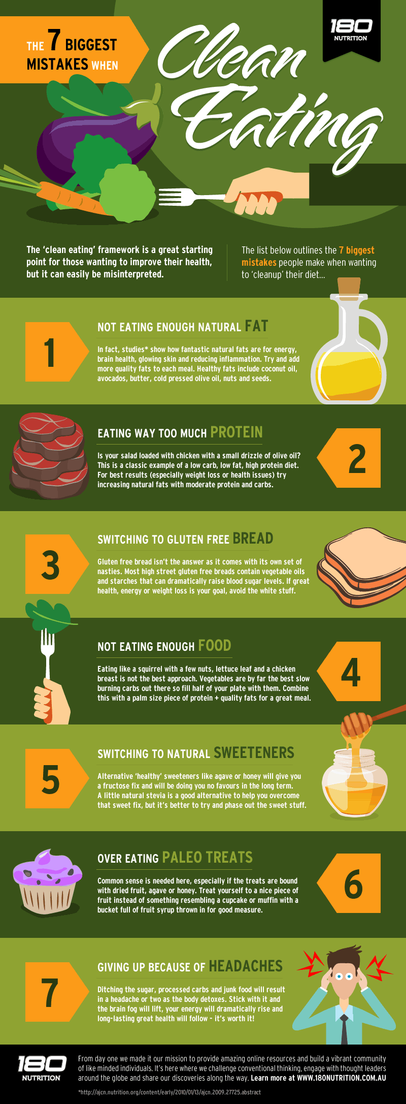 7 biggest mistakes when clean eating infographic