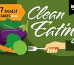 clean eating mistakes infographic