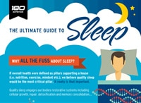 180 Nutrition Sleep Infographic Poster
