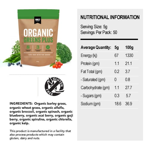 180 Nutrition Organic Greens Nutritional Panel