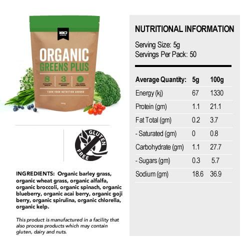 180 Nutrition Organic Greens Nutritional Panel
