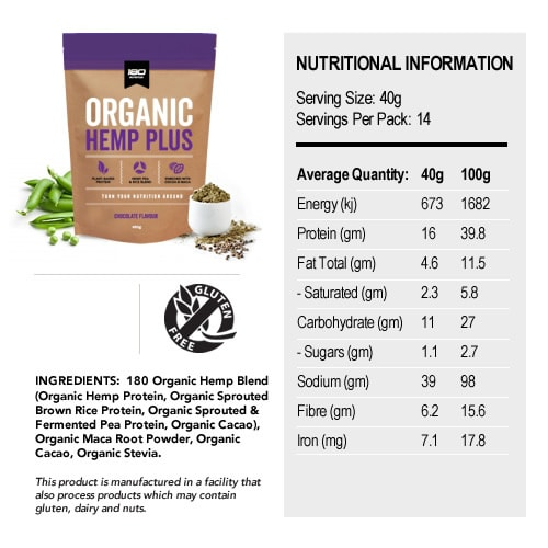 180 Nutrition Hemp Protein Nutritional Panel
