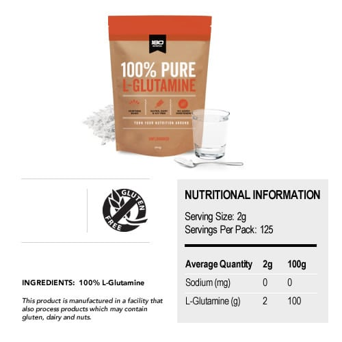 180 Nutrition Glutamine Nutritional Panel