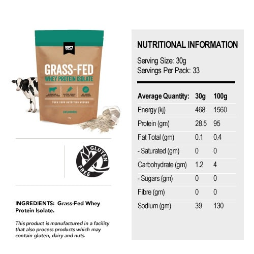 180 Nutrition Grass Fed Whey Protein Isolate Nutritional Panel