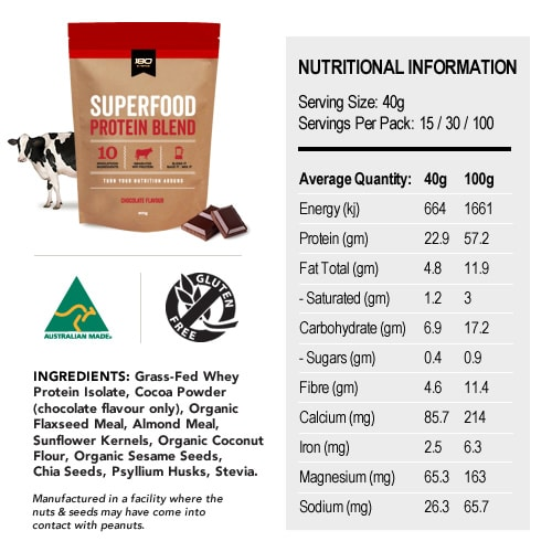 Superfood Protein Blend Nutrition Panel