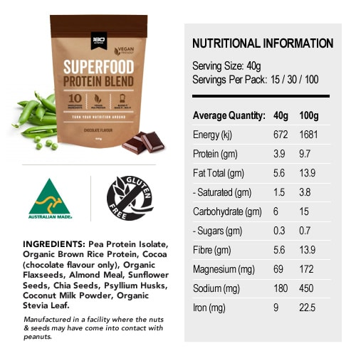 Superfood Protein Blend Vegan Nutritional Panel