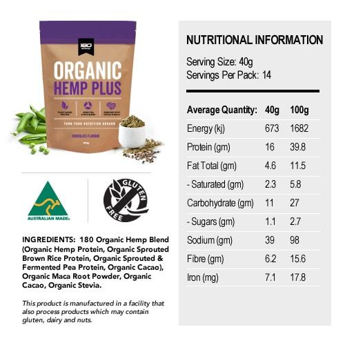 Organic Hemp Plus Nutritional Information
