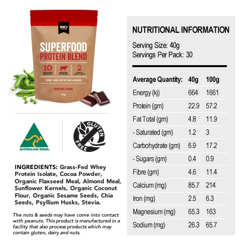 Nutritional Panel 1.2kg Chocolate