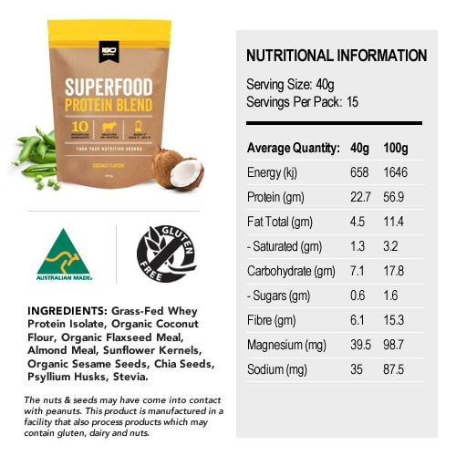 Nutritional Panel 600g Coconut
